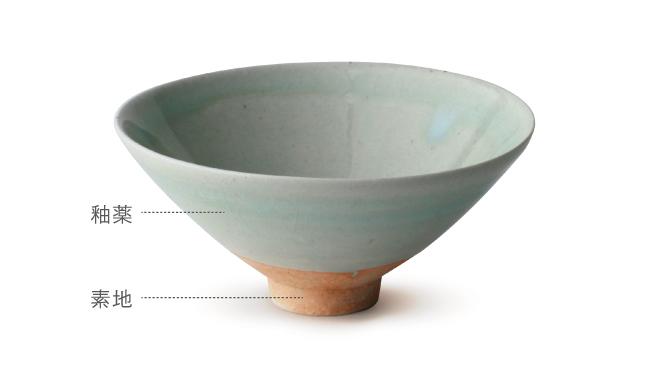 釉薬の説明図 - 空釉と土の緋色